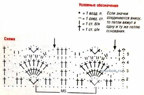 Болеро и шапочка крючком - работы Оксаны Усмановой вязание и схемы вязания