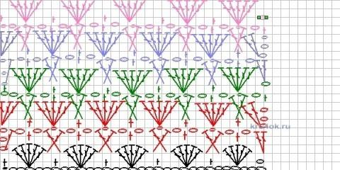 Схема вязания джемпера: