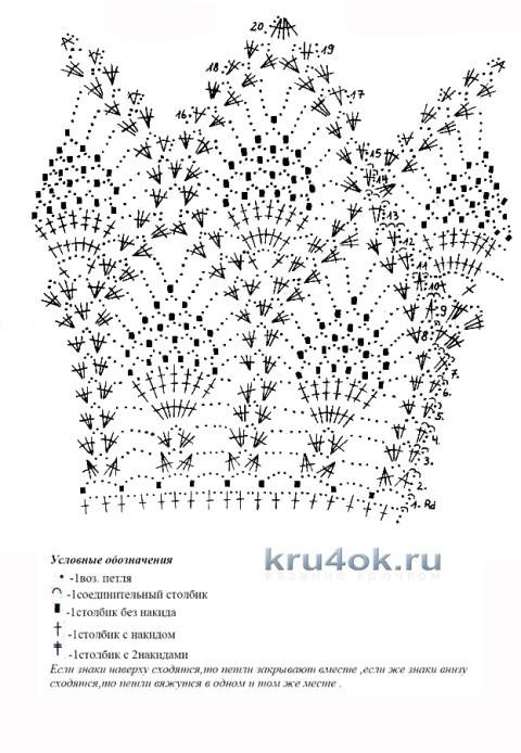 Крестильное платье крючком — работа Светланы Булгаковой вязание и схемы вязания