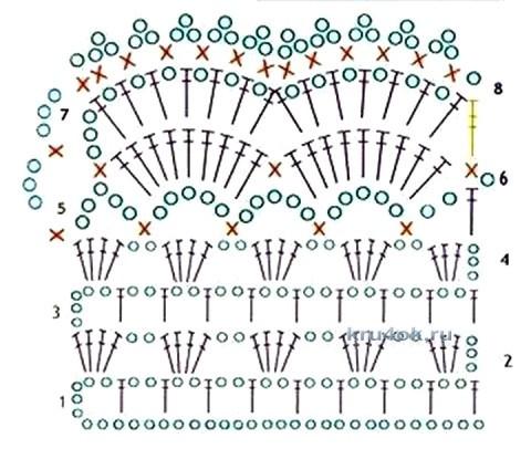 Схема для полей панамки: