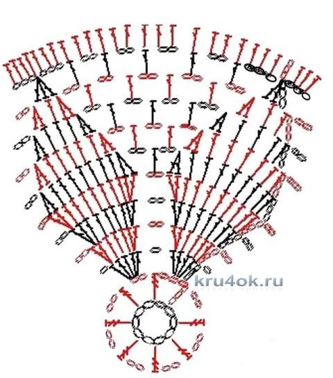 Схема вязания донышка панамки: