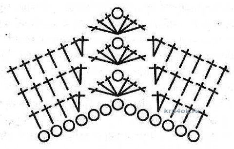 Шапочка и сарафан для девочки - работы Марины Стоякиной вязание и схемы вязания