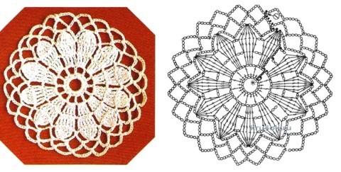 Вязаная крючком кофточка - работа Марии вязание и схемы вязания
