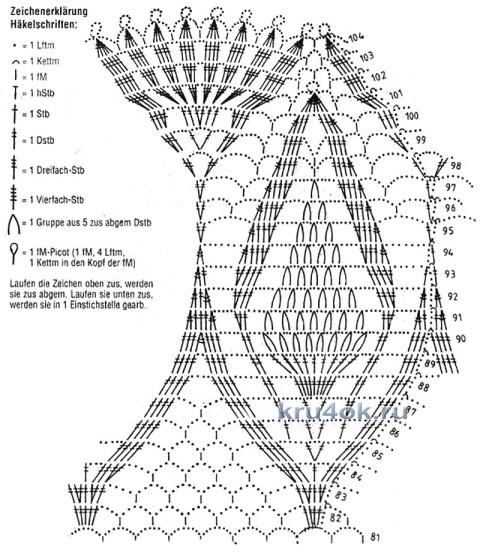 Схема вязания накидки крючком: