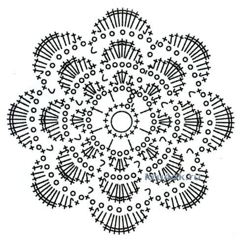 Вязаная крючком шапочка - работа Ирины Стильник вязание и схемы вязания