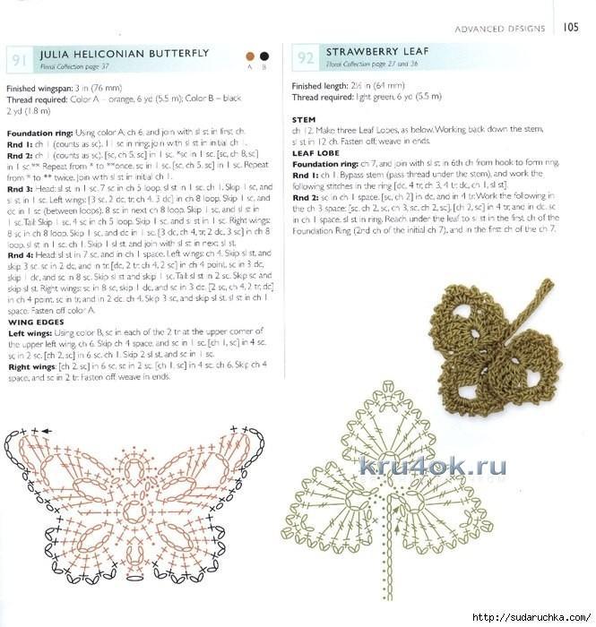 вязание и схемы вязания