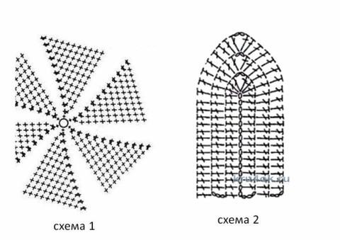 Вязаная крючком шапочка - работа Юлии Галецкой вязание и схемы вязания