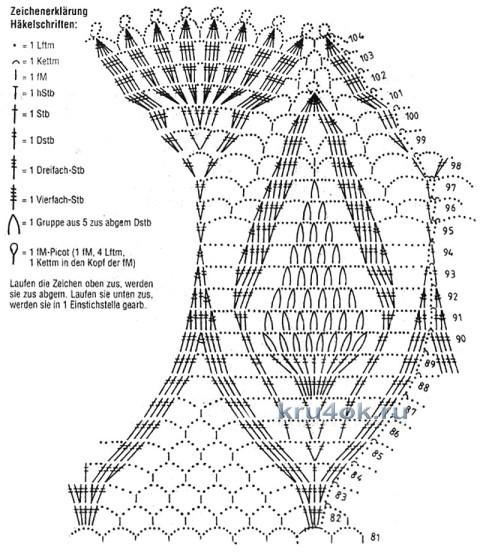 Вязаная крючком скатерть - работа Валентины Литвиновой вязание и схемы вязания