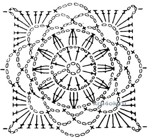 Схемы вязания детского платья:
