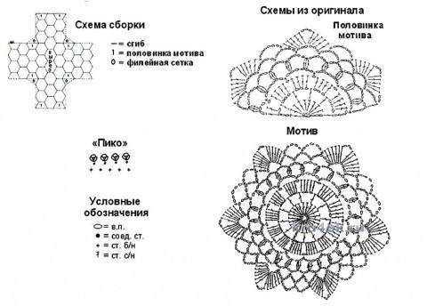 Вязаное крючком платье - работа Марии вязание и схемы вязания