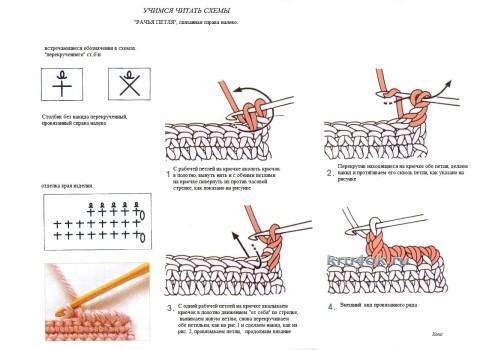 Вязаное платье для девочки - работа Арины вязание и схемы вязания