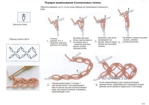 Схема вязания палантина - соломоновы петли: