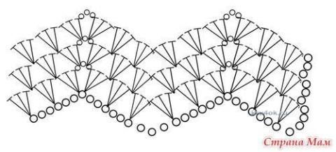 Вязаный крючком плед - работа Екатерины вязание и схемы вязания