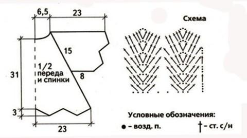Выкройка и схема вязания кардигана: