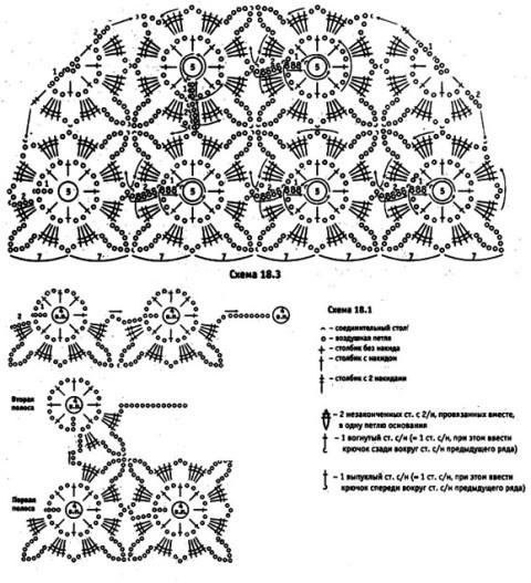 Схема платья в технике безотрывного вязания: