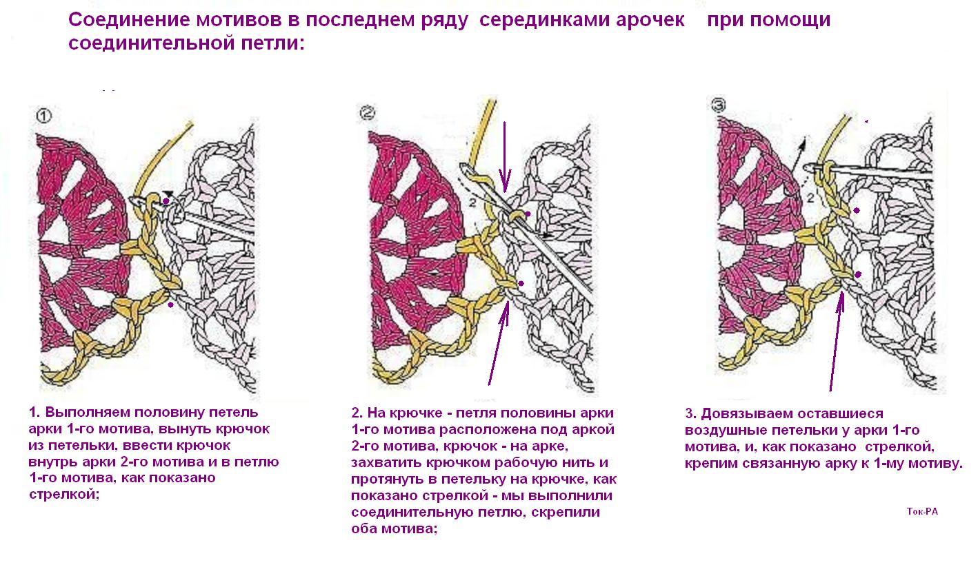 Как связать фрагменты между собой