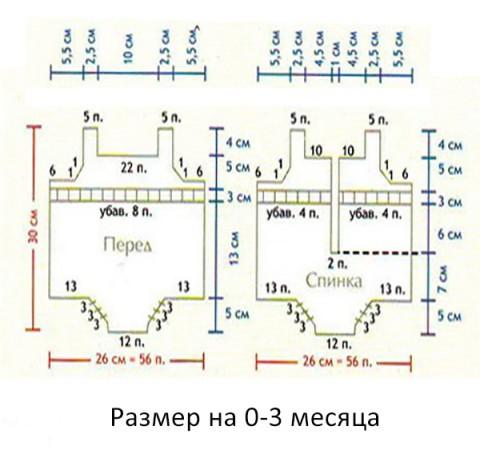 Схема вязания и выкройка:
