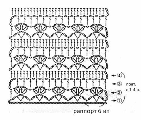 Схемы вязания капора: