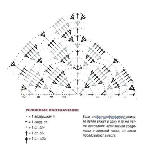 схема вязания детского пледа крючком