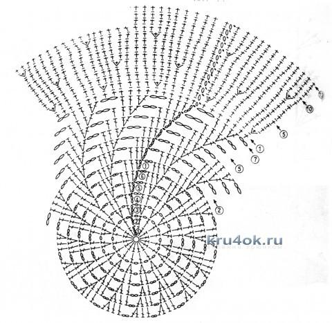 Панама для девочки - работа Юлии Галецкой вязание и схемы вязания