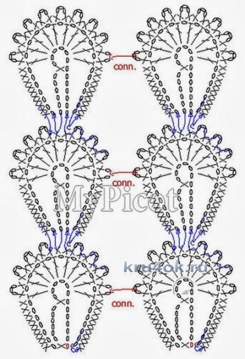 Платье для девочки - работа Ирины Кангаш вязание и схемы вязания