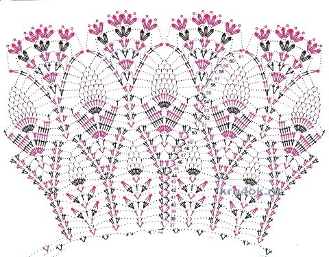 Схема вязания платья: