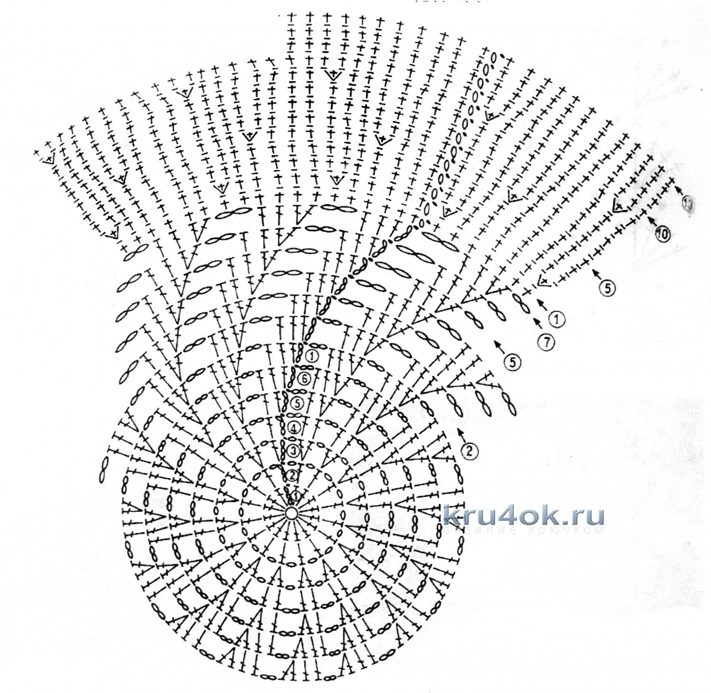 схема вязание крючком сумочки