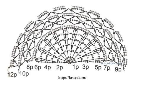 Вязаная крючком бандана - работа Любавы вязание и схемы вязания