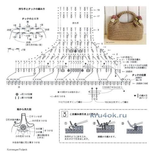 Схемы вязания сумочки: