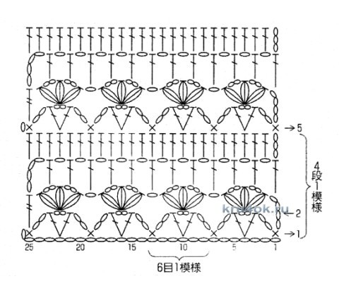 Схема вязания жакета:
