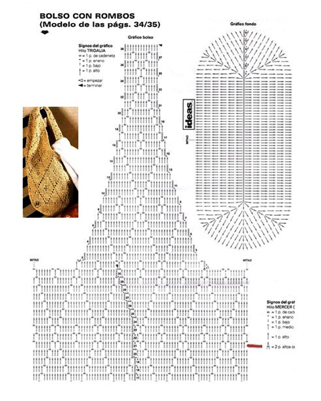Вязание летняя сумка крючком схемы и описание