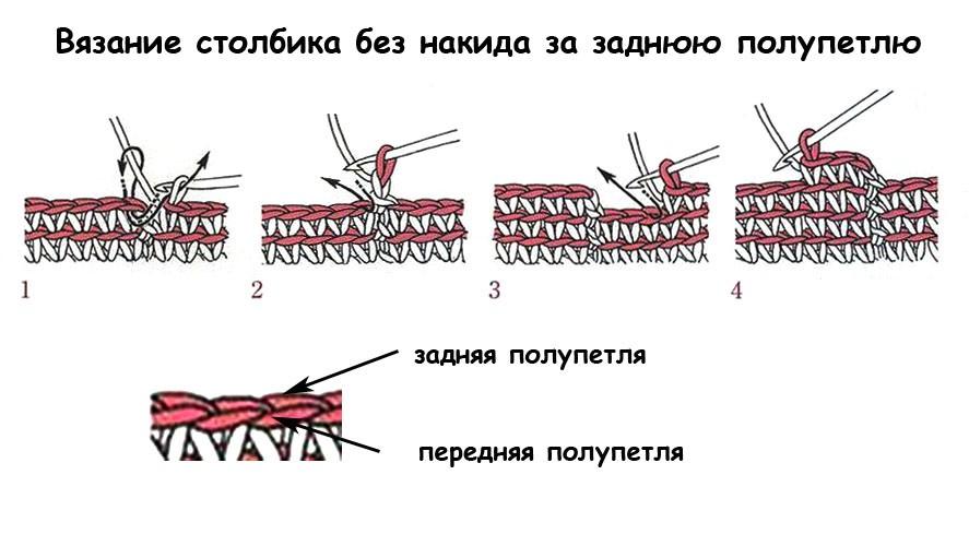 Схема петля без накида крючком как вязать