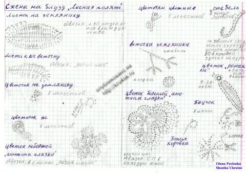 схемы вязания блузы