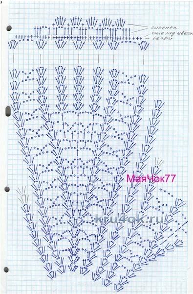 Комплект для девочки - работа Натальи Трусовой вязание и схемы вязания