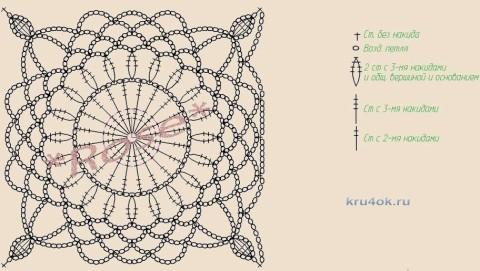 Туника крючком - работа Натальи Трусовой вязание и схемы вязания