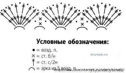 Вязаная крючком маечка - работа Ирины Стильник вязание и схемы вязания