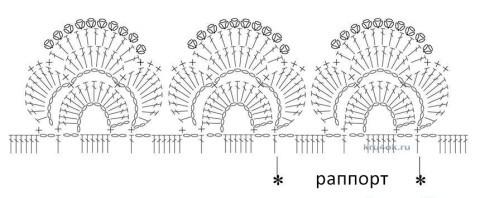 Вязаная юбка с рюшами - работа Людмилы вязание и схемы вязания