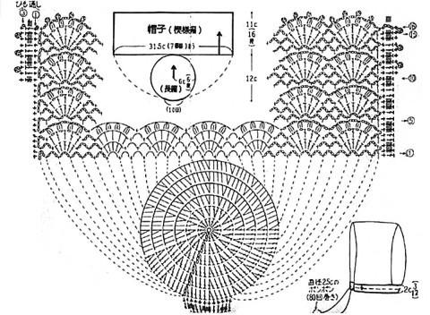 Схемы вязания чепчика:
