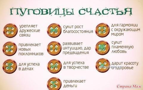 Денежная салфетка - работа Осадченко Ольги вязание и схемы вязания