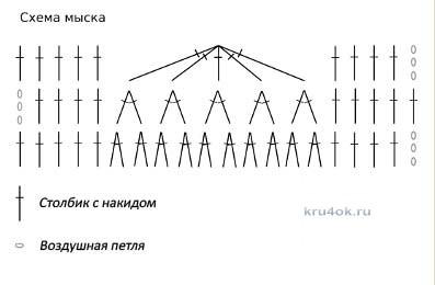 Пинетки крючком - работа Юлии вязание и схемы вязания