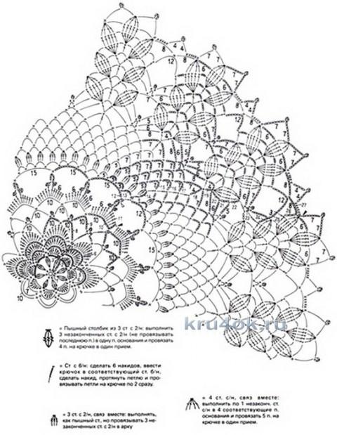 Работа Альбины Петровны вязание и схемы вязания