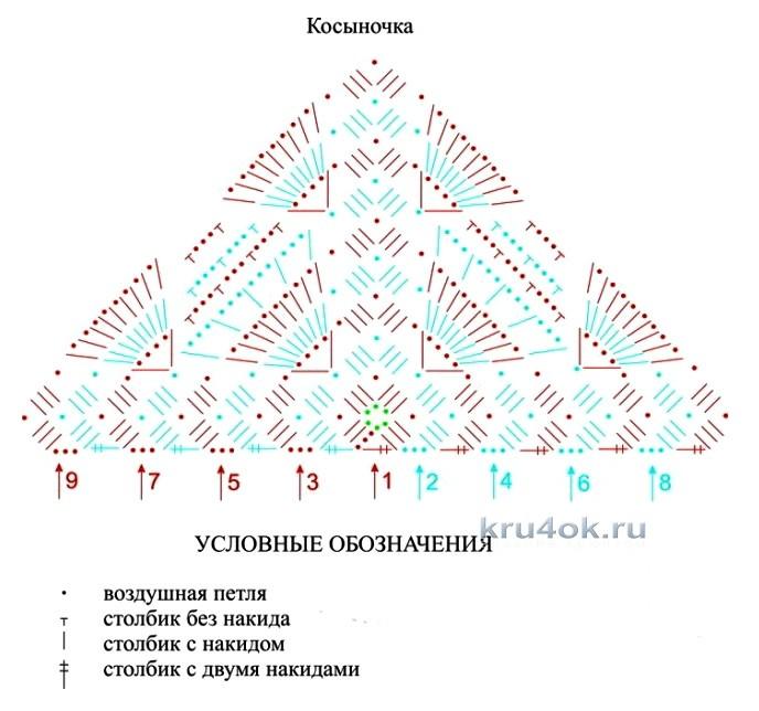 Схема вязания шали и косынки: