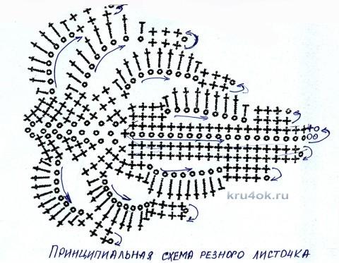 Вязаная крючком шапочка. Мастер-класс от Ефимии Андреевских вязание и схемы вязания