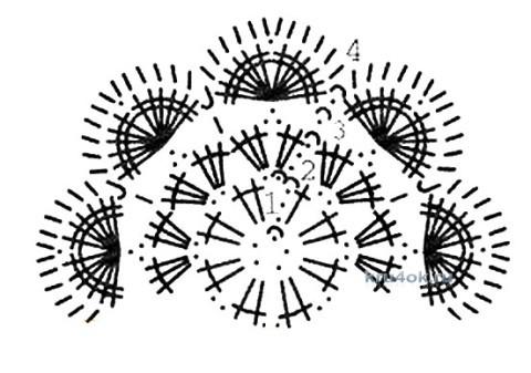 Вязаная крючком штора - работа Евгении Руденко вязание и схемы вязания