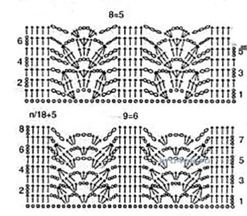 Вязаная туника крючком - работа Ирины вязание и схемы вязания