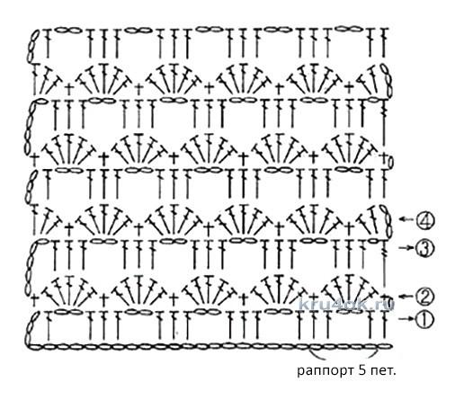 Узоры для вязания крючком летней кофты