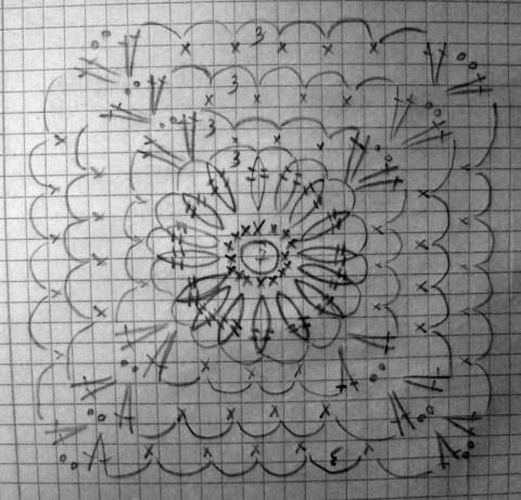 Схема вязания кардигана крючком