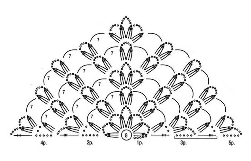 Вязание шали крючком простое 64