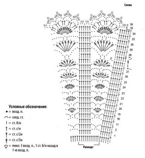 Схема вязания юбки: