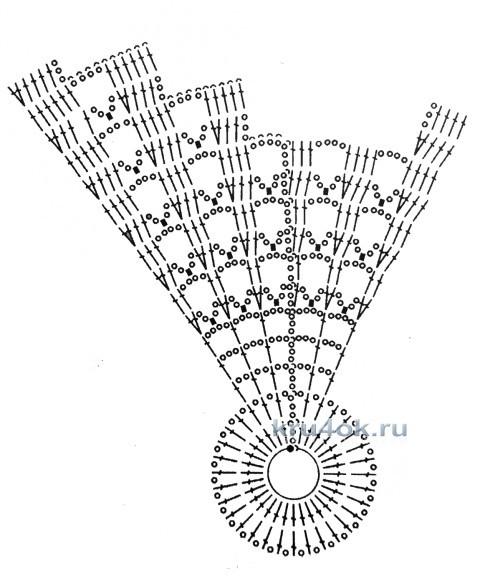 Ажурная кофточка крючком - работа Андреевских Ефимии вязание и схемы вязания